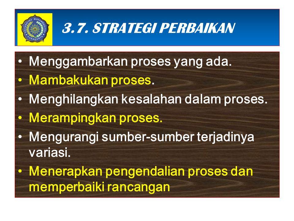 3.7. STRATEGI PERBAIKAN Menggambarkan proses yang ada.