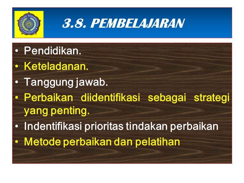 3.8. PEMBELAJARAN Pendidikan. Keteladanan. Tanggung jawab.