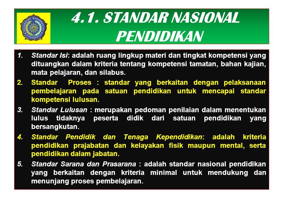 4.1. STANDAR NASIONAL PENDIDIKAN