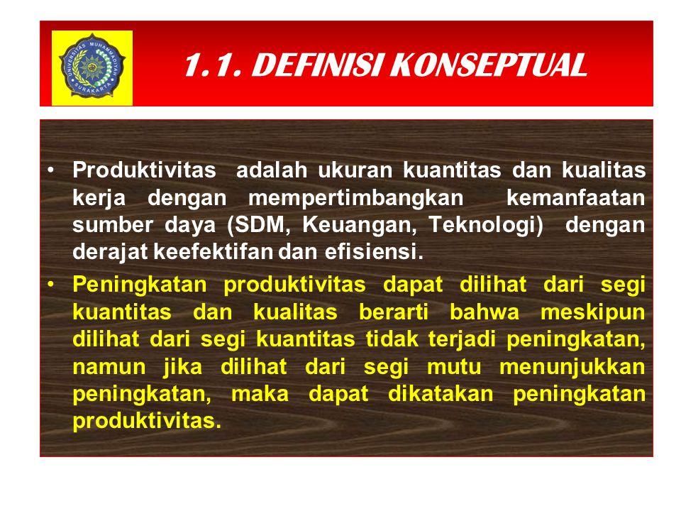 1.1. DEFINISI KONSEPTUAL