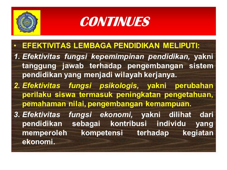 CONTINUES EFEKTIVITAS LEMBAGA PENDIDIKAN MELIPUTI: