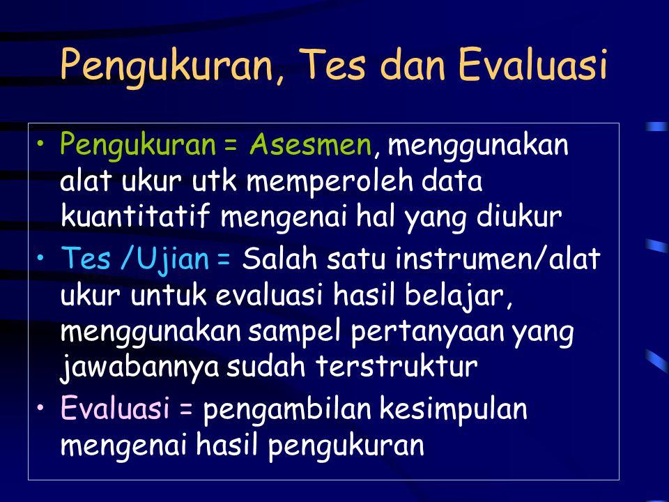 Pengukuran, Tes dan Evaluasi