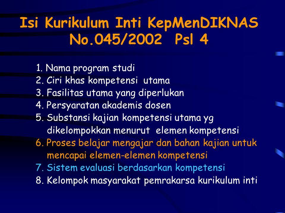 Isi Kurikulum Inti KepMenDIKNAS No.045/2002 Psl 4