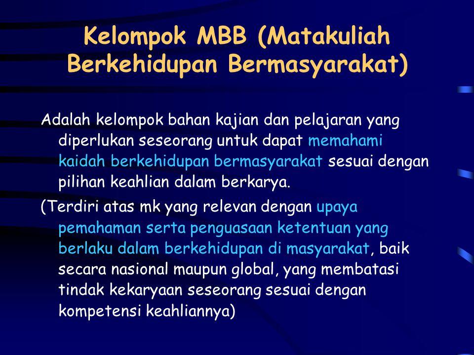 Kelompok MBB (Matakuliah Berkehidupan Bermasyarakat)