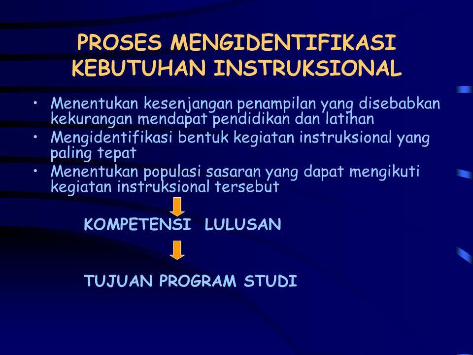 PROSES MENGIDENTIFIKASI KEBUTUHAN INSTRUKSIONAL