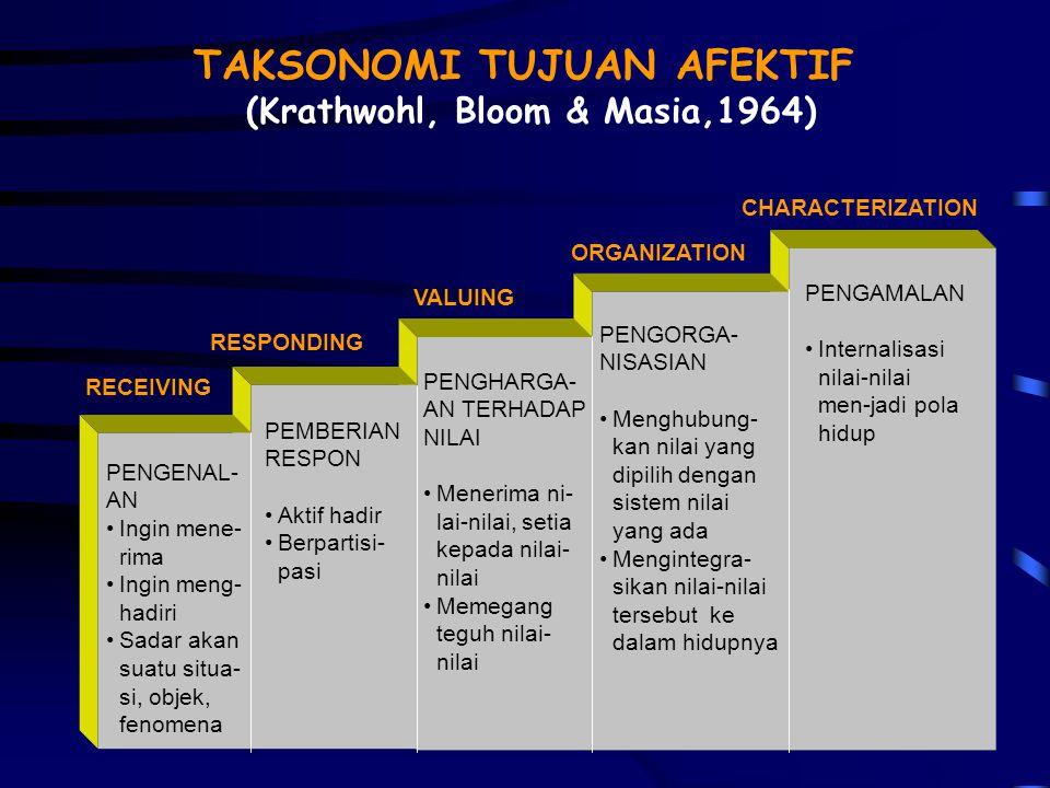 TAKSONOMI TUJUAN AFEKTIF (Krathwohl, Bloom & Masia,1964)