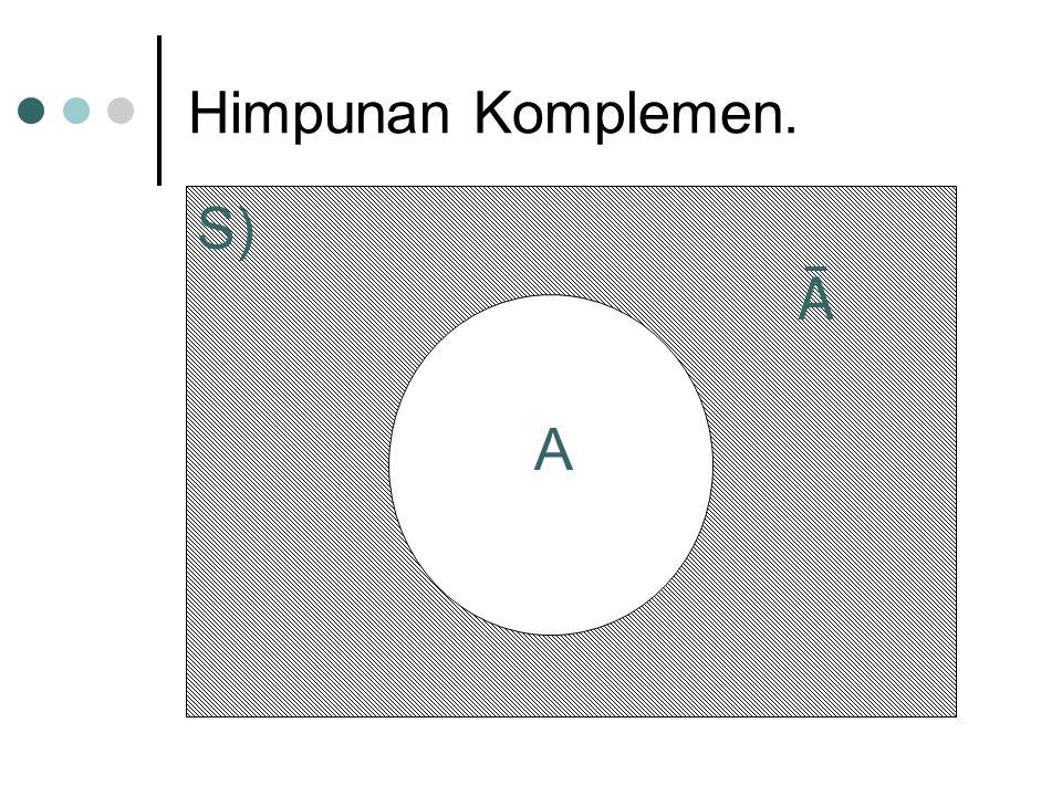 Himpunan Komplemen. S) Ā A A