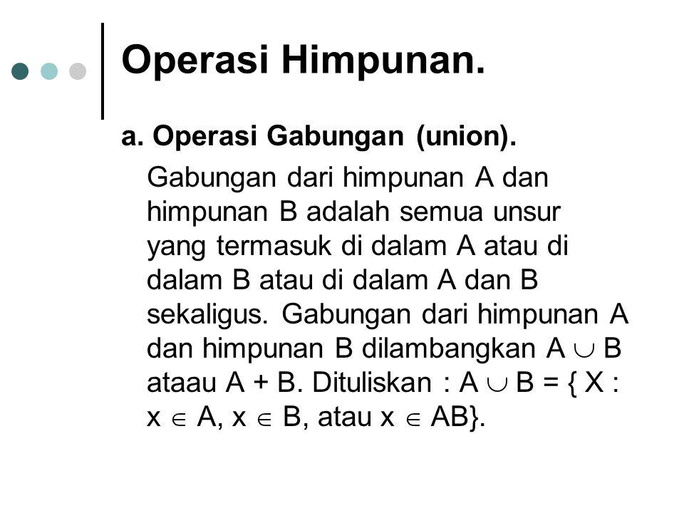 Operasi Himpunan. a. Operasi Gabungan (union).