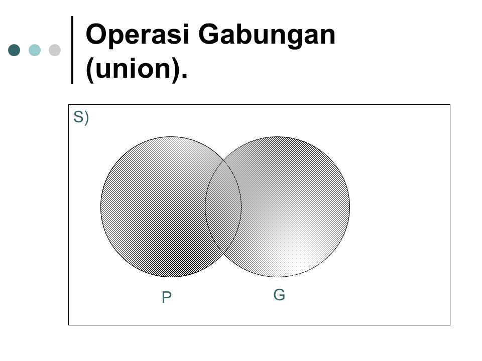 Operasi Gabungan (union).