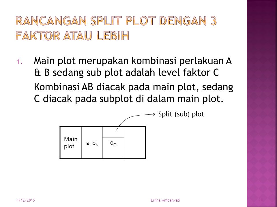 Rancangan Split Plot dengan 3 Faktor atau Lebih