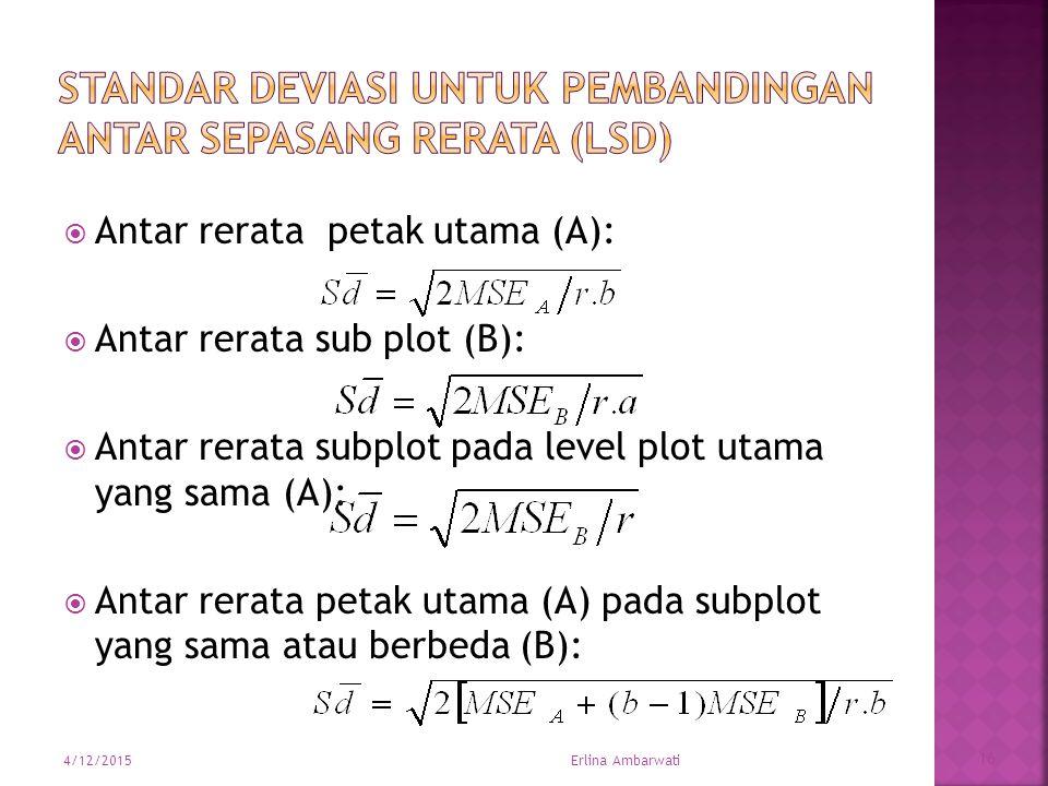 Standar deviasi untuk pembandingan antar sepasang rerata (LSD)