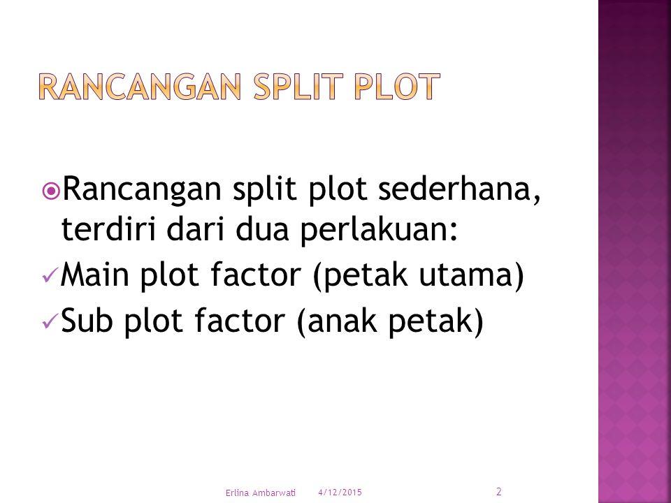 Rancangan Split Plot Rancangan split plot sederhana, terdiri dari dua perlakuan: Main plot factor (petak utama)