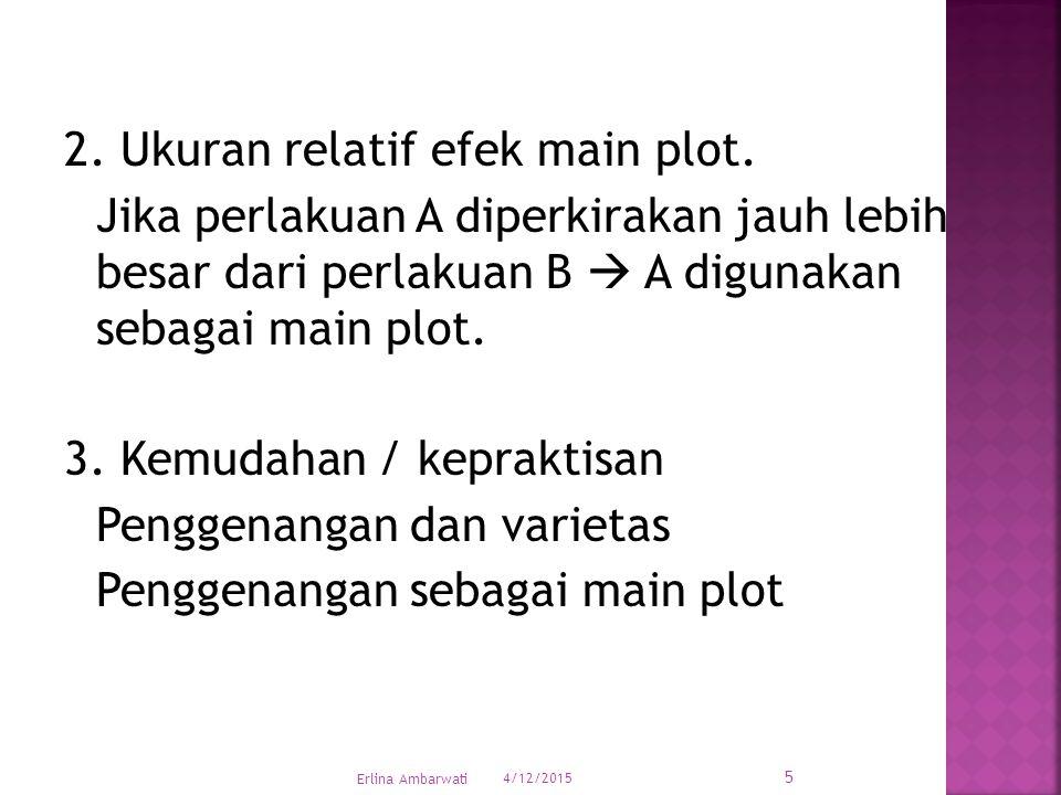 2. Ukuran relatif efek main plot