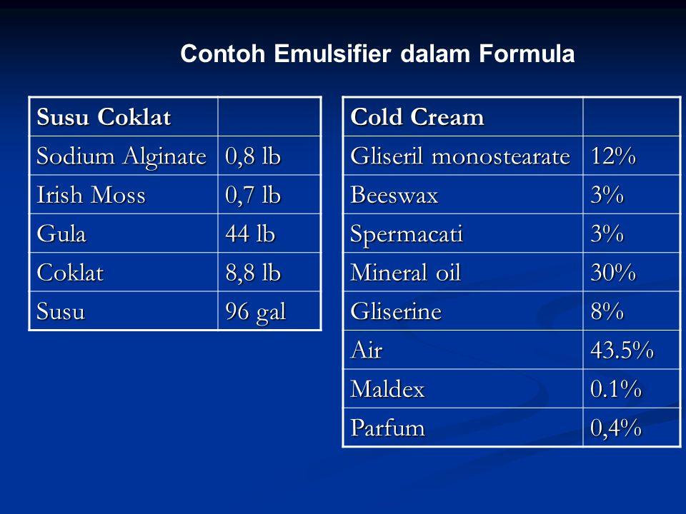 Contoh Emulsifier dalam Formula