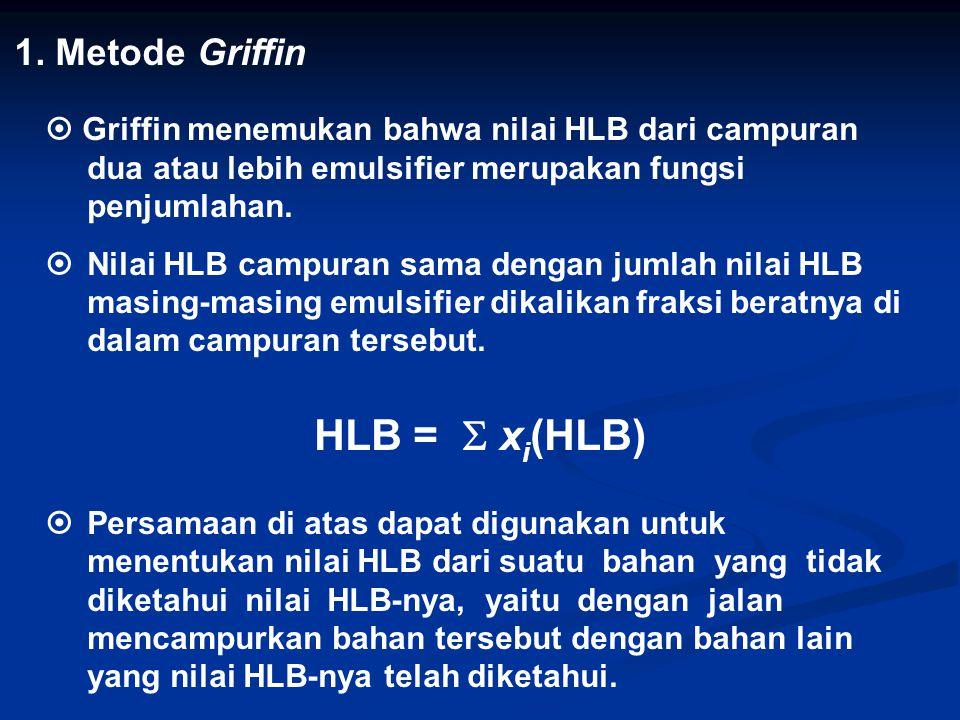 HLB =  xi(HLB) 1. Metode Griffin