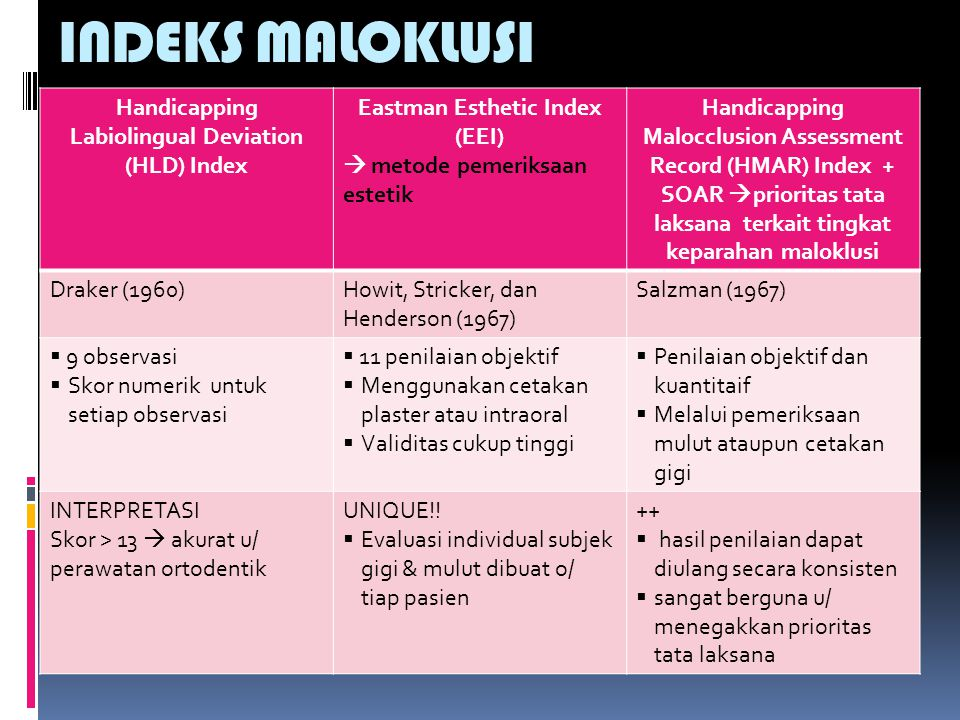 INDEKS MALOKLUSI Handicapping Labiolingual Deviation (HLD) Index