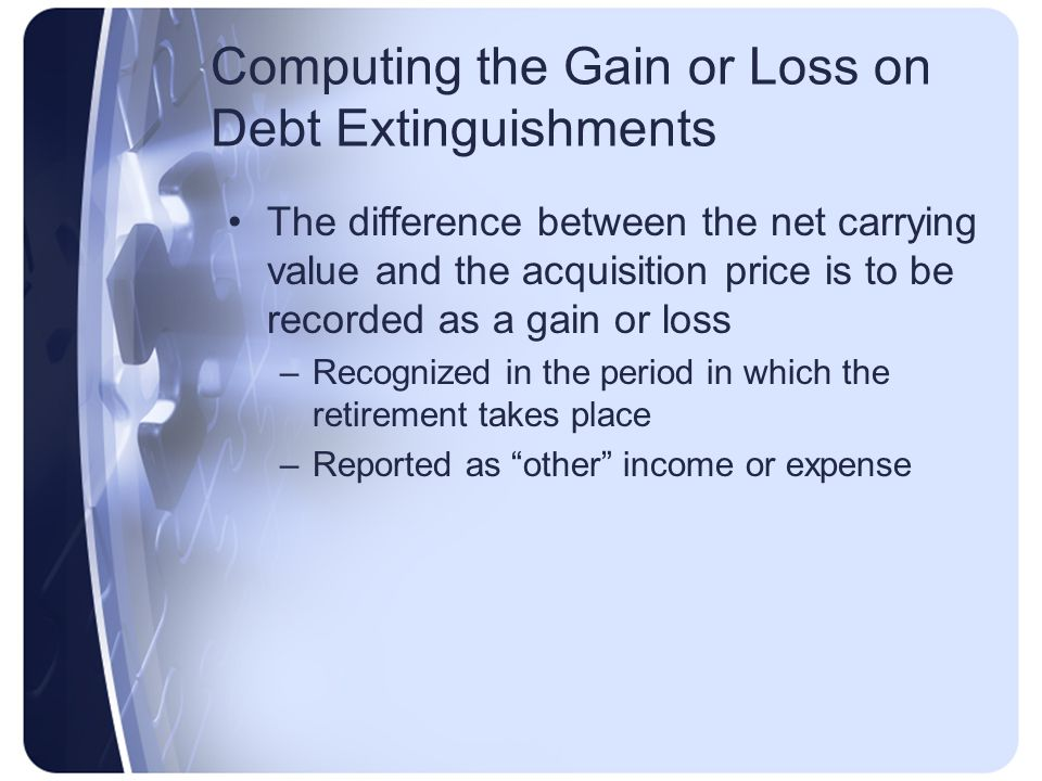 Computing the Gain or Loss on Debt Extinguishments