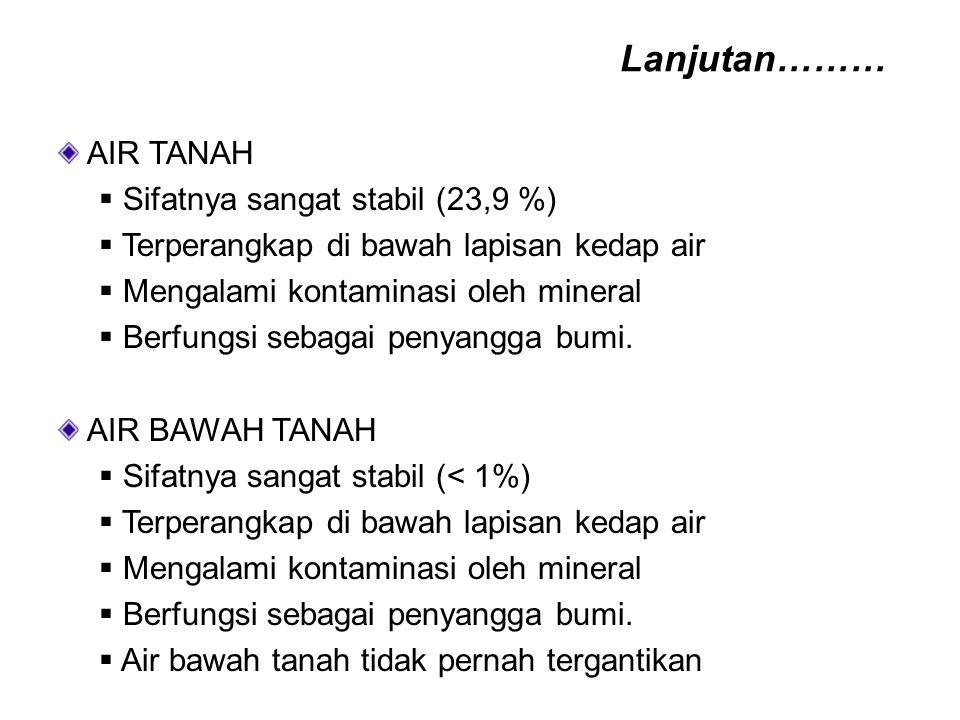 Lanjutan……… AIR TANAH Sifatnya sangat stabil (23,9 %)