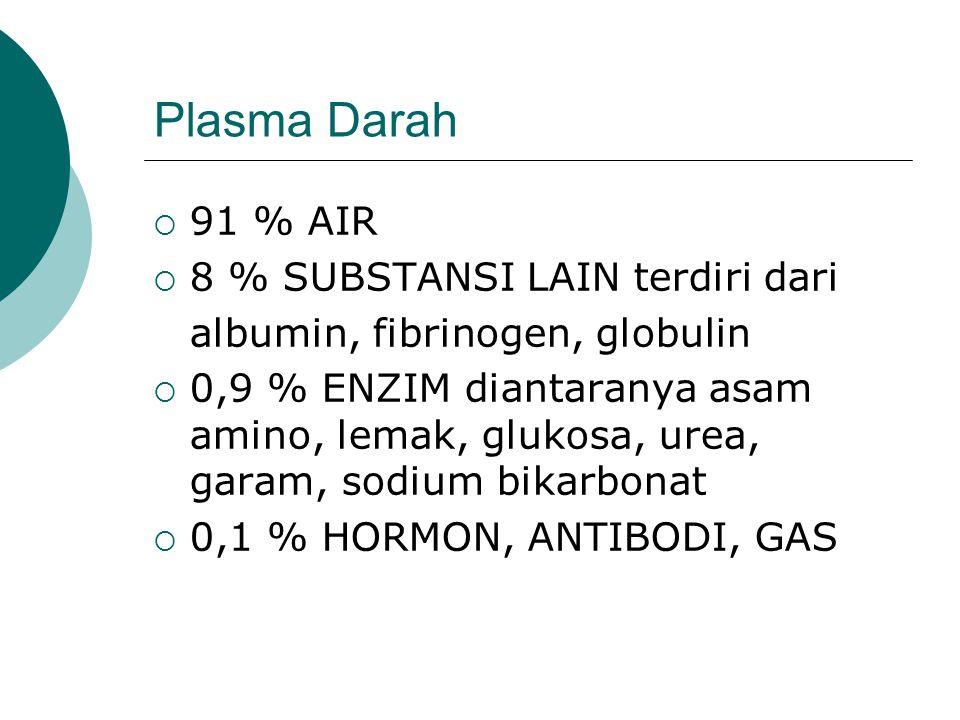Plasma Darah 91 % AIR 8 % SUBSTANSI LAIN terdiri dari