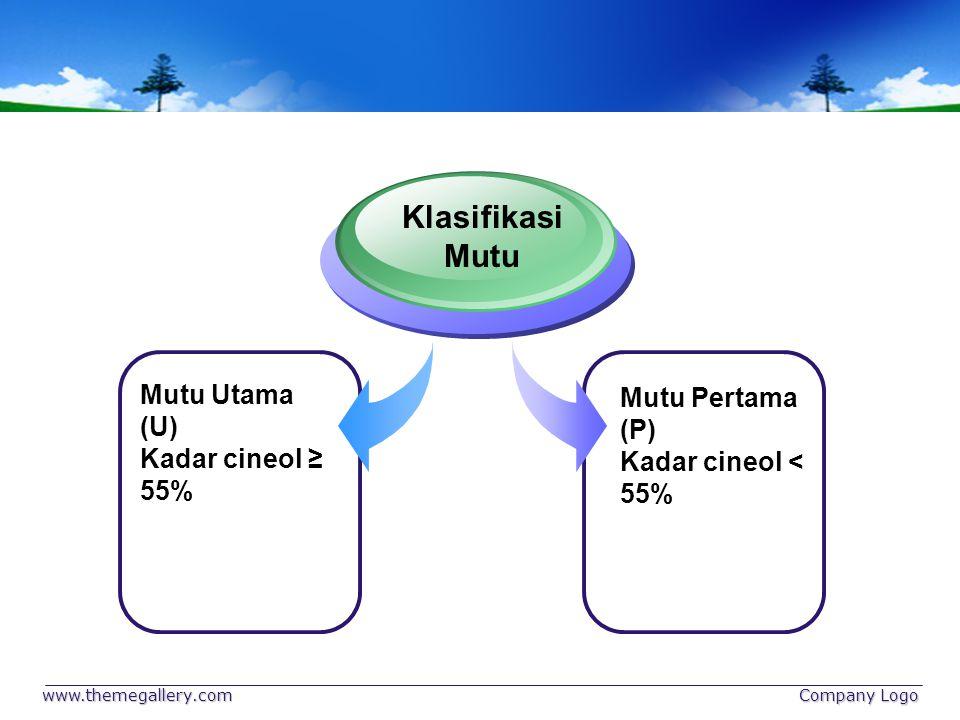 Klasifikasi Mutu Mutu Utama (U) Mutu Pertama (P) Kadar cineol ≥ 55%