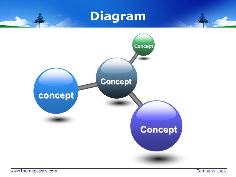 Diagram Concept concept www.themegallery.com Company Logo
