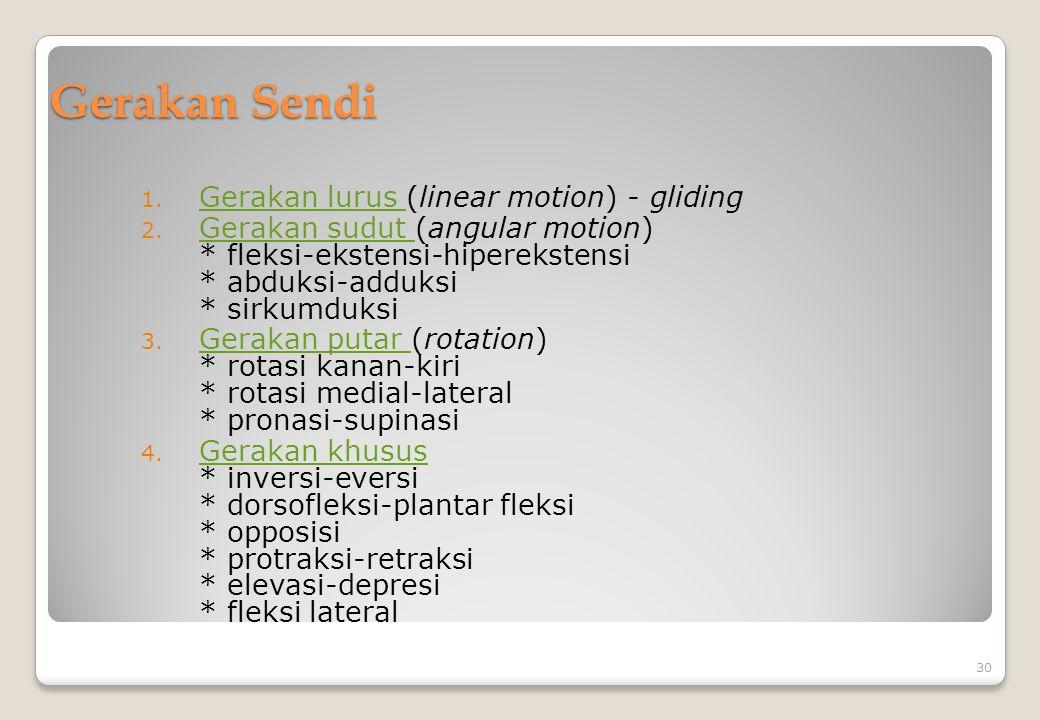 Gerakan Sendi Gerakan lurus (linear motion) - gliding