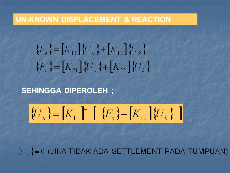 UN-KNOWN DISPLACEMENT & REACTION