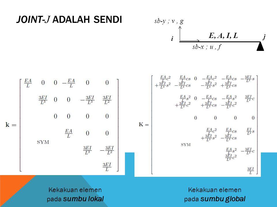 Joint-j adalah SENDI E, A, I, L sb-x ; u , f sb-y ; v , g j i