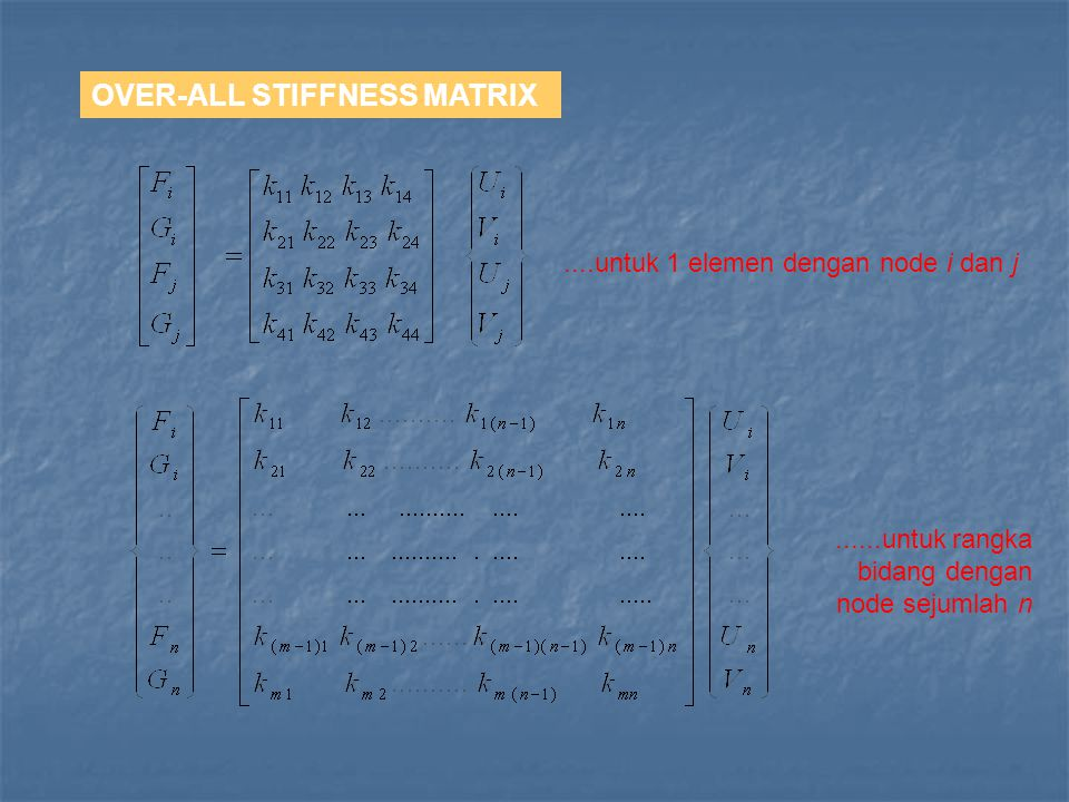OVER-ALL STIFFNESS MATRIX