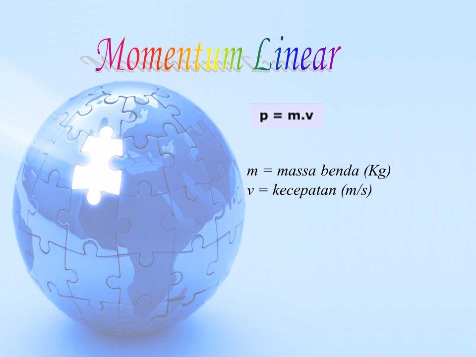 Momentum Linear m = massa benda (Kg) v = kecepatan (m/s)