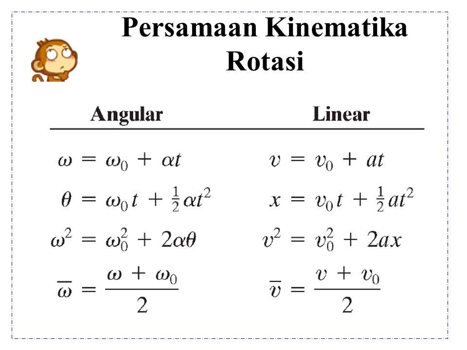 Persamaan Kinematika Rotasi