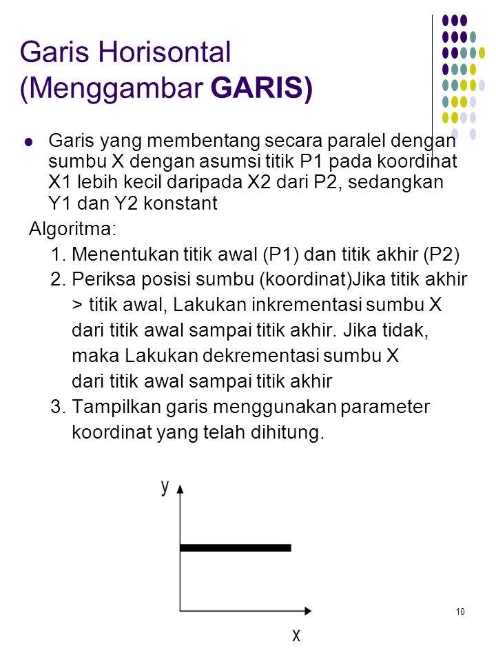 Garis Horisontal (Menggambar GARIS)