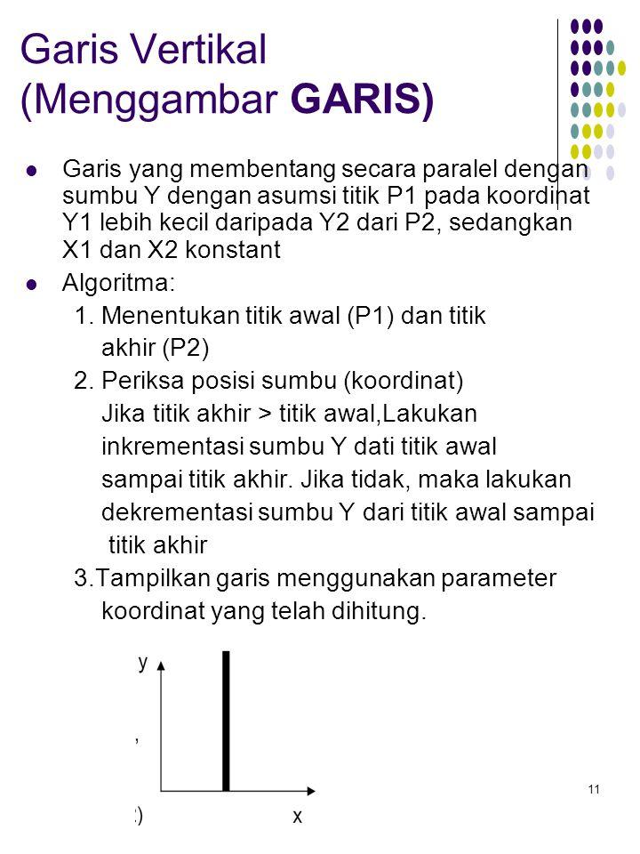 Garis Vertikal (Menggambar GARIS)