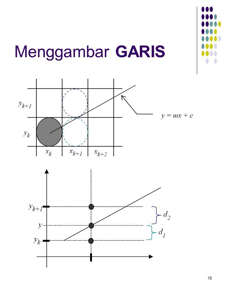 Menggambar GARIS