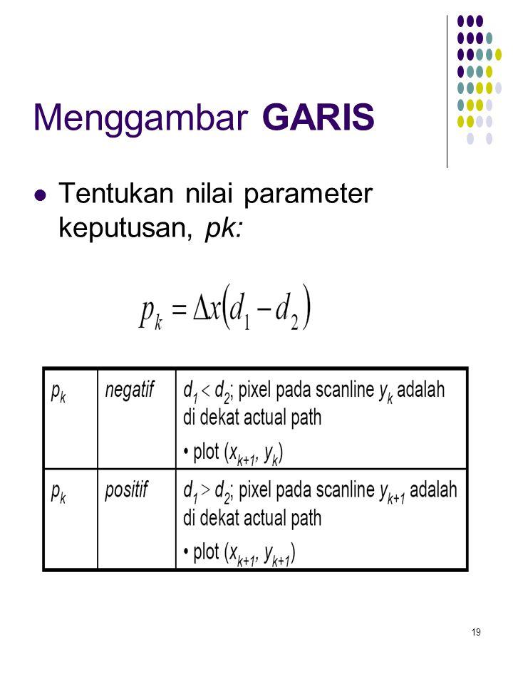 Menggambar GARIS Tentukan nilai parameter keputusan, pk: