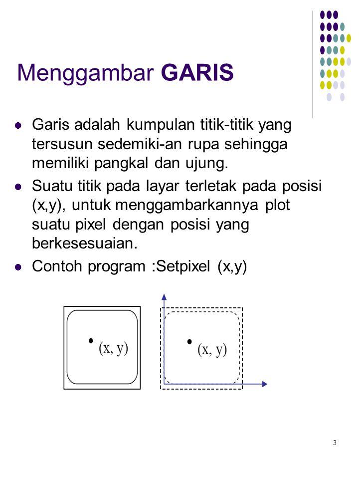 Menggambar GARIS Garis adalah kumpulan titik-titik yang tersusun sedemiki-an rupa sehingga memiliki pangkal dan ujung.