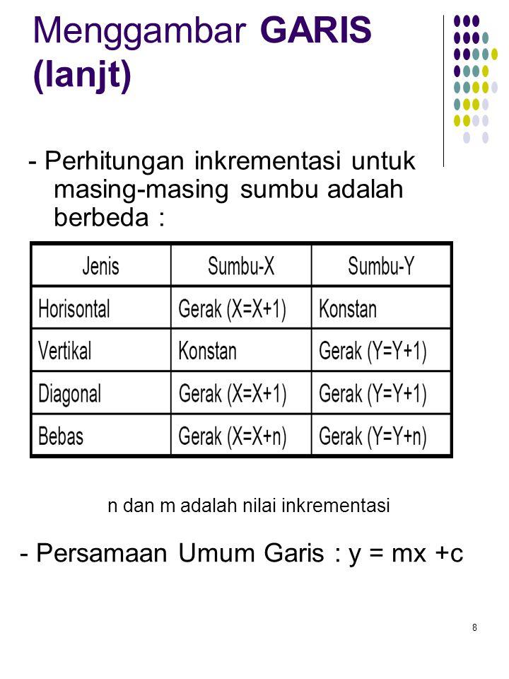 n dan m adalah nilai inkrementasi