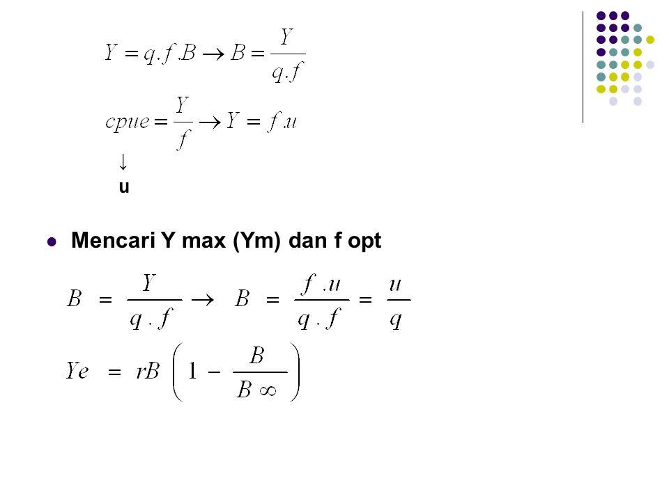 Mencari Y max (Ym) dan f opt
