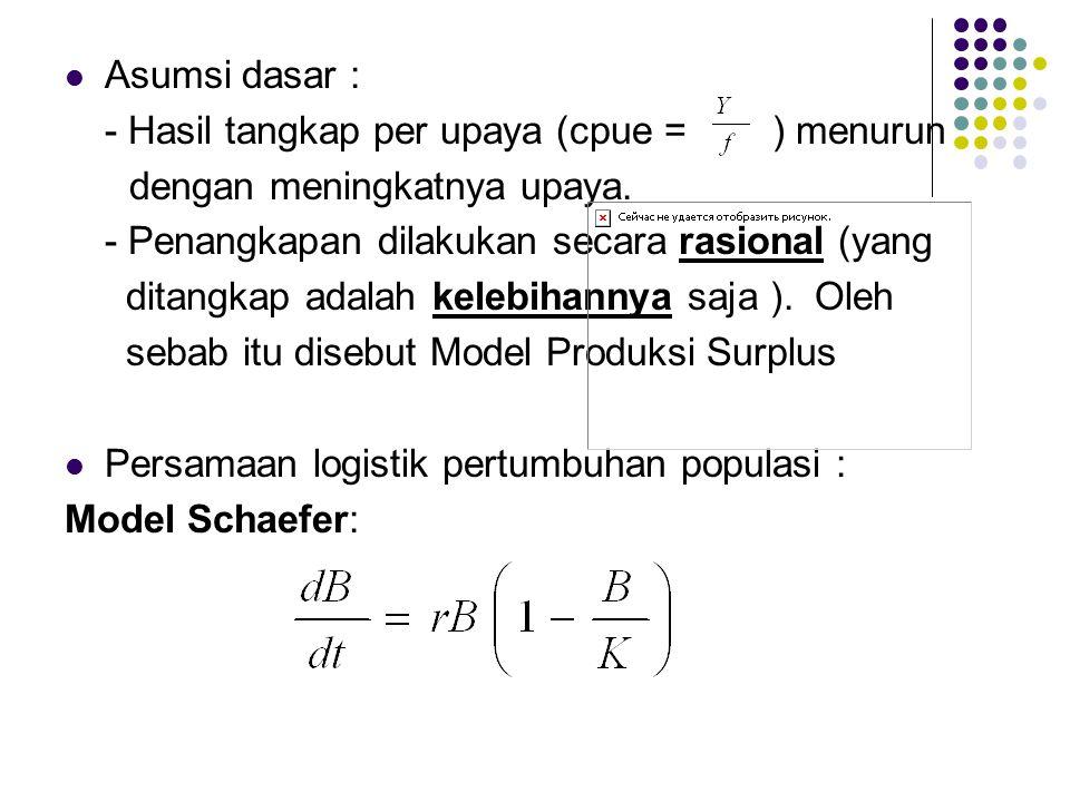 Asumsi dasar : - Hasil tangkap per upaya (cpue = ) menurun. dengan meningkatnya upaya. - Penangkapan dilakukan secara rasional (yang.