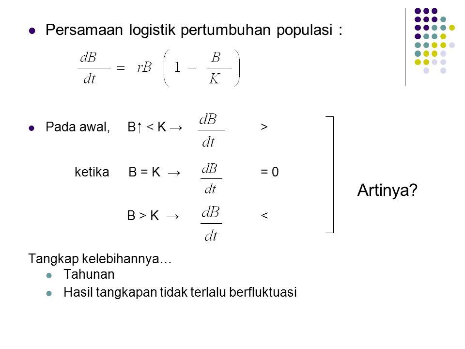 Artinya Persamaan logistik pertumbuhan populasi :