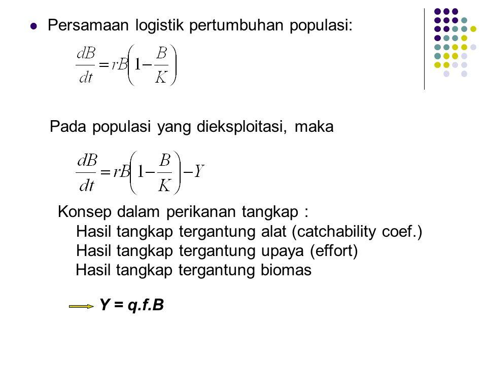 Persamaan logistik pertumbuhan populasi: