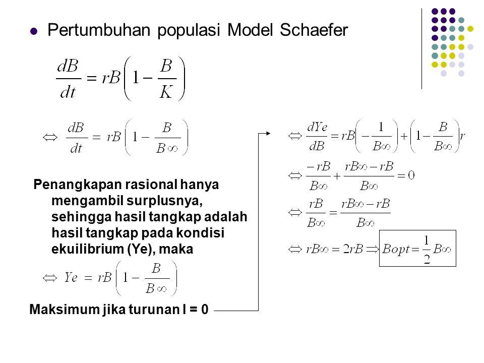 Pertumbuhan populasi Model Schaefer