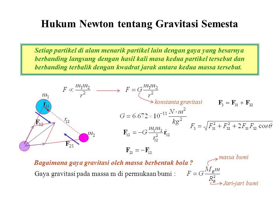 Hukum Newton tentang Gravitasi Semesta