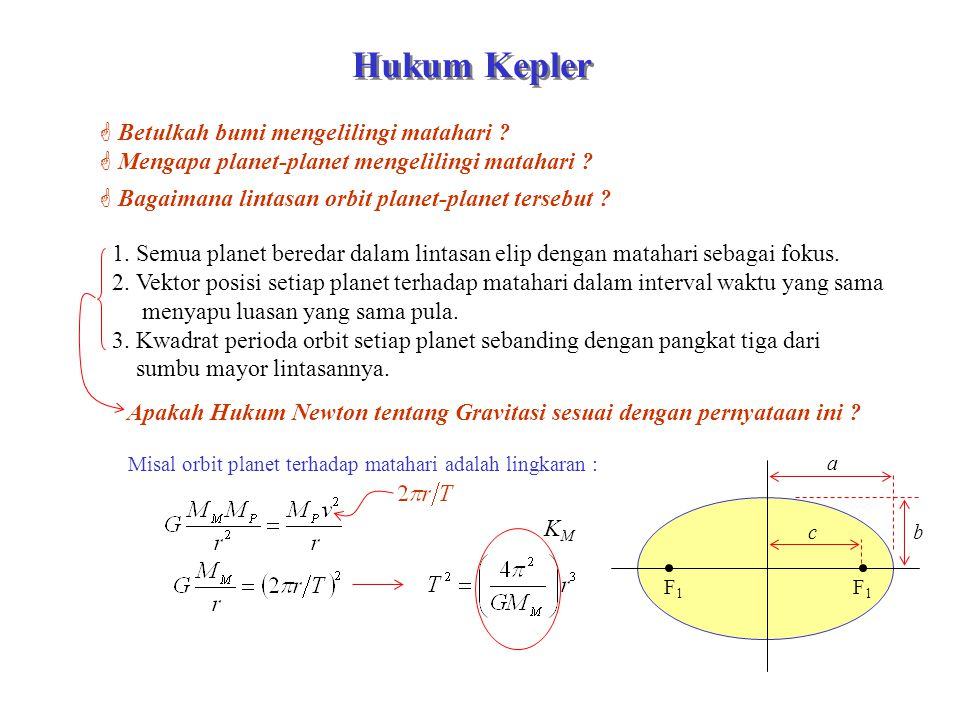 Hukum Kepler Betulkah bumi mengelilingi matahari