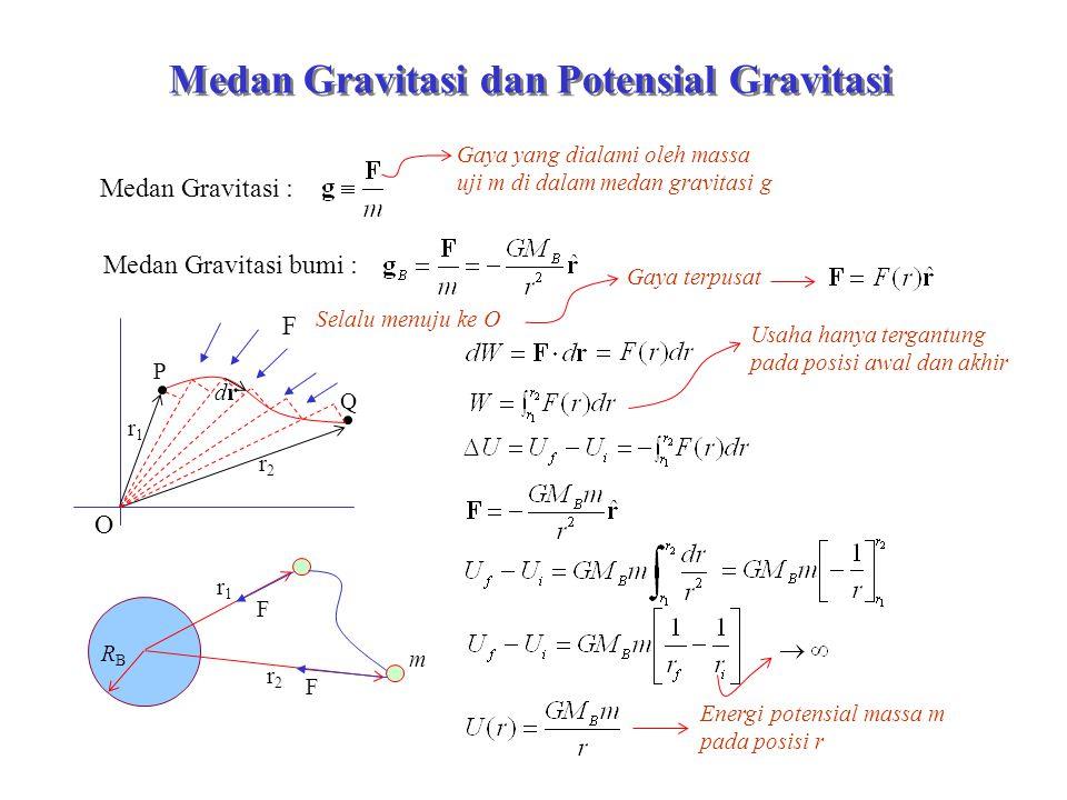 Medan Gravitasi dan Potensial Gravitasi