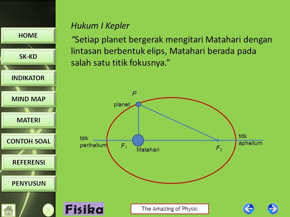 Hukum I Kepler Setiap planet bergerak mengitari Matahari dengan lintasan berbentuk elips, Matahari berada pada salah satu titik fokusnya.