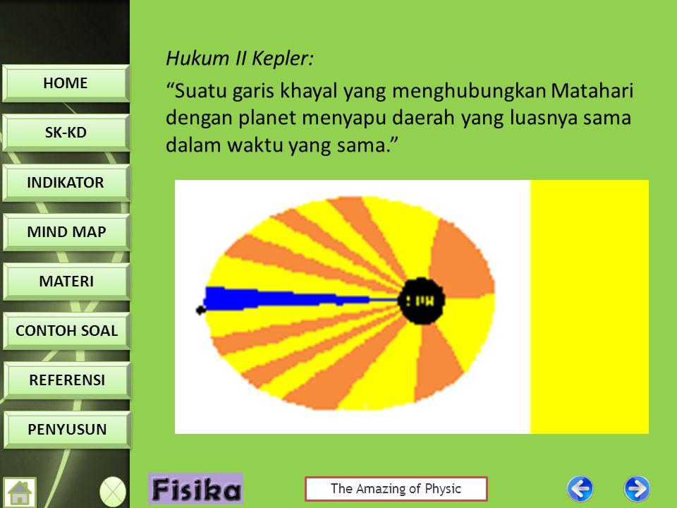 Hukum II Kepler: Suatu garis khayal yang menghubungkan Matahari dengan planet menyapu daerah yang luasnya sama dalam waktu yang sama.