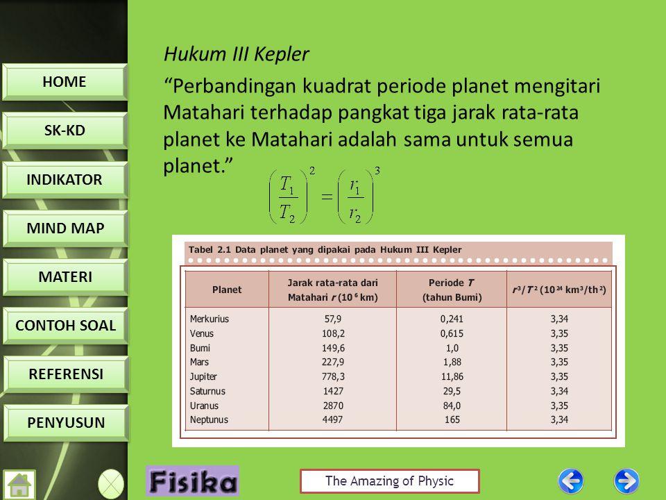 Hukum III Kepler Perbandingan kuadrat periode planet mengitari Matahari terhadap pangkat tiga jarak rata-rata planet ke Matahari adalah sama untuk semua planet.