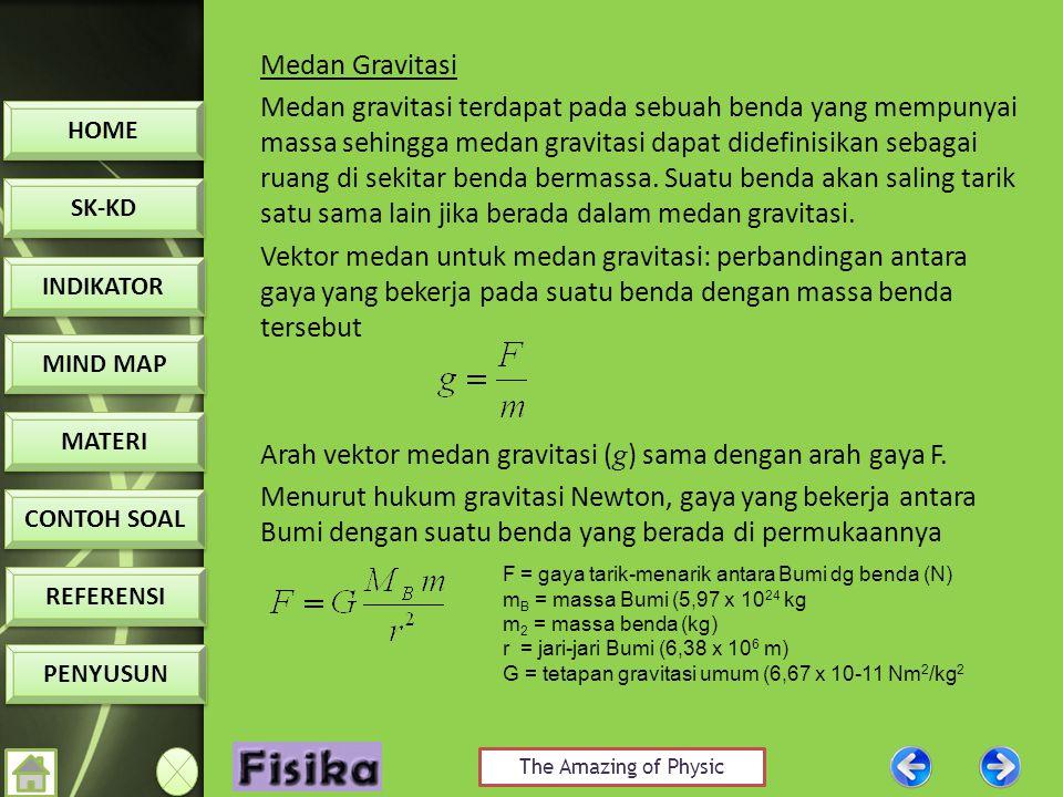 Medan Gravitasi Medan gravitasi terdapat pada sebuah benda yang mempunyai massa sehingga medan gravitasi dapat didefinisikan sebagai ruang di sekitar benda bermassa. Suatu benda akan saling tarik satu sama lain jika berada dalam medan gravitasi. Vektor medan untuk medan gravitasi: perbandingan antara gaya yang bekerja pada suatu benda dengan massa benda tersebut Arah vektor medan gravitasi (g) sama dengan arah gaya F. Menurut hukum gravitasi Newton, gaya yang bekerja antara Bumi dengan suatu benda yang berada di permukaannya