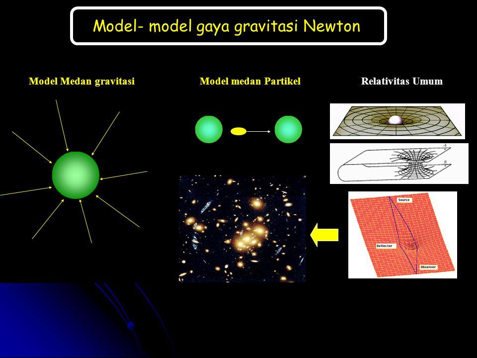 Model- model gaya gravitasi Newton